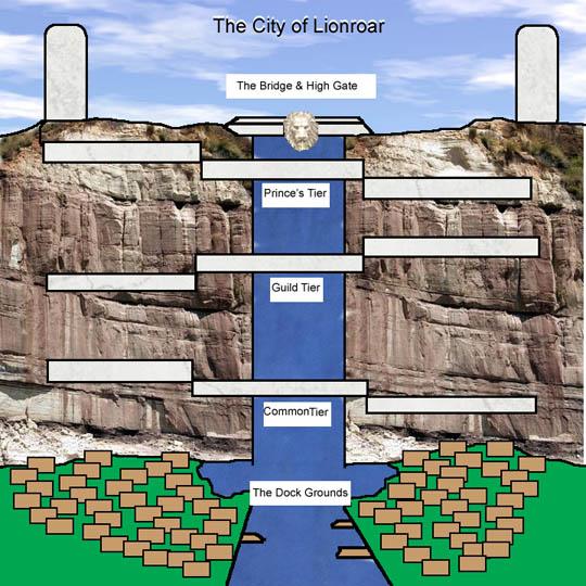 Lionroar-Layout.jpg