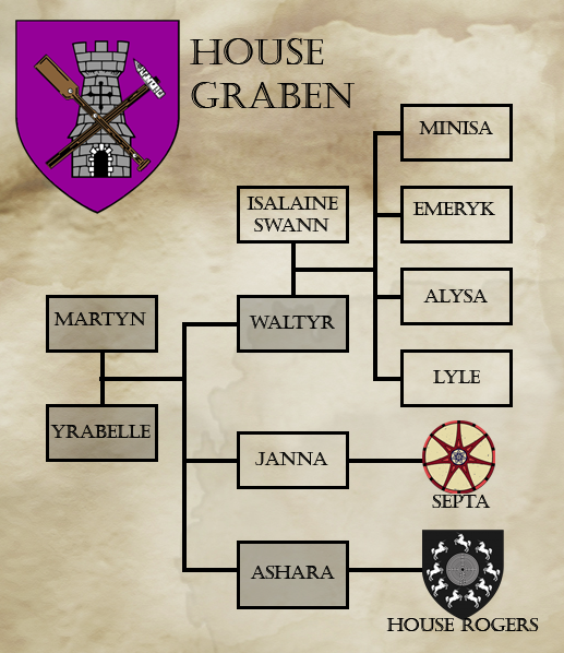 graben-lineage.png