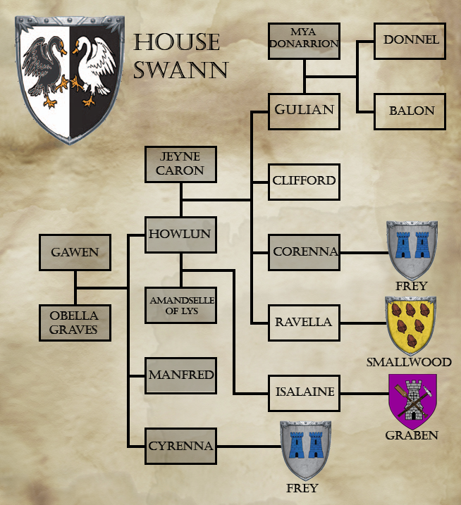 swan-lineage.png