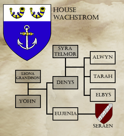 wachstrom-lineage.png